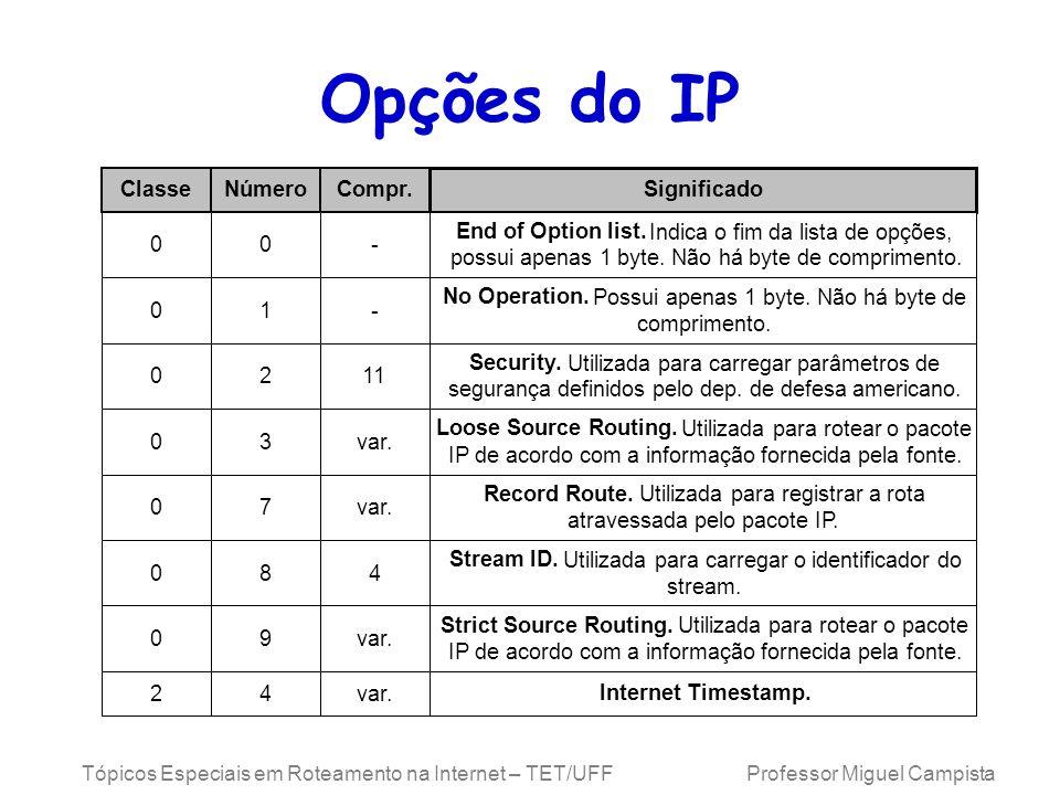 Tópicos Especiais em Roteamento na Internet – TET/UFF Professor Miguel Campista Opções do IP ClasseSignificado 0 End of Option list. Indica o fim da l