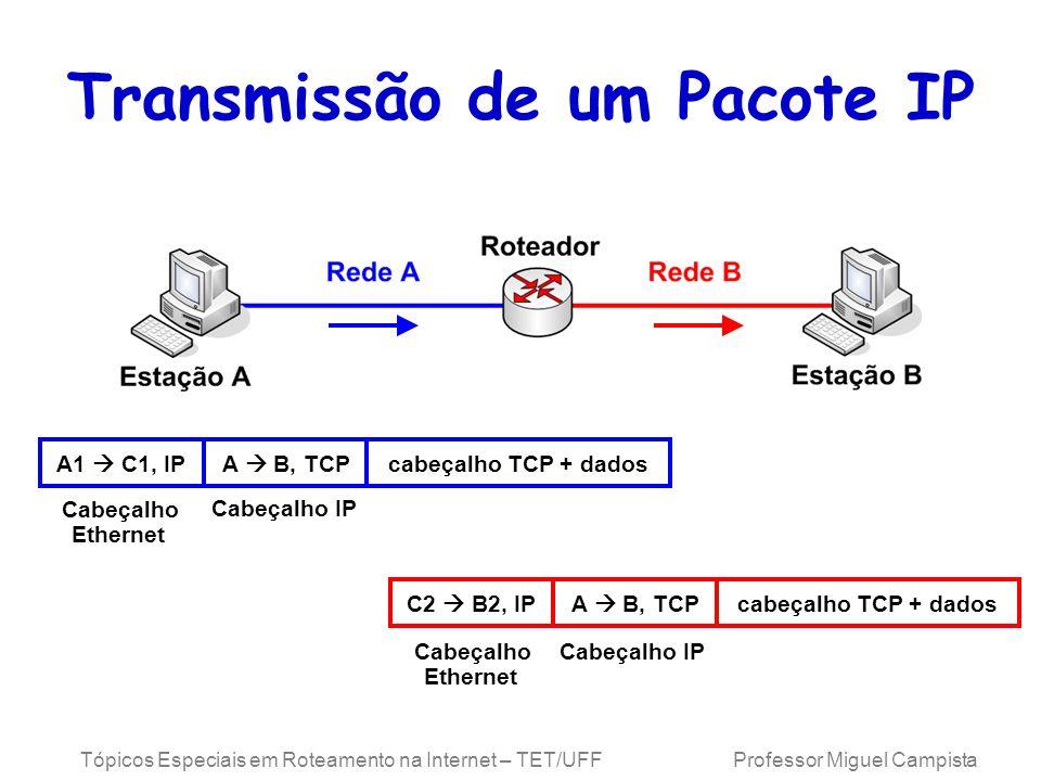 Tópicos Especiais em Roteamento na Internet – TET/UFF Professor Miguel Campista Transmissão de um Pacote IP C2 B2, IPA B, TCPcabeçalho TCP + dados A1 C1, IPA B, TCPcabeçalho TCP + dados Cabeçalho Ethernet Cabeçalho IP Cabeçalho Ethernet Cabeçalho IP