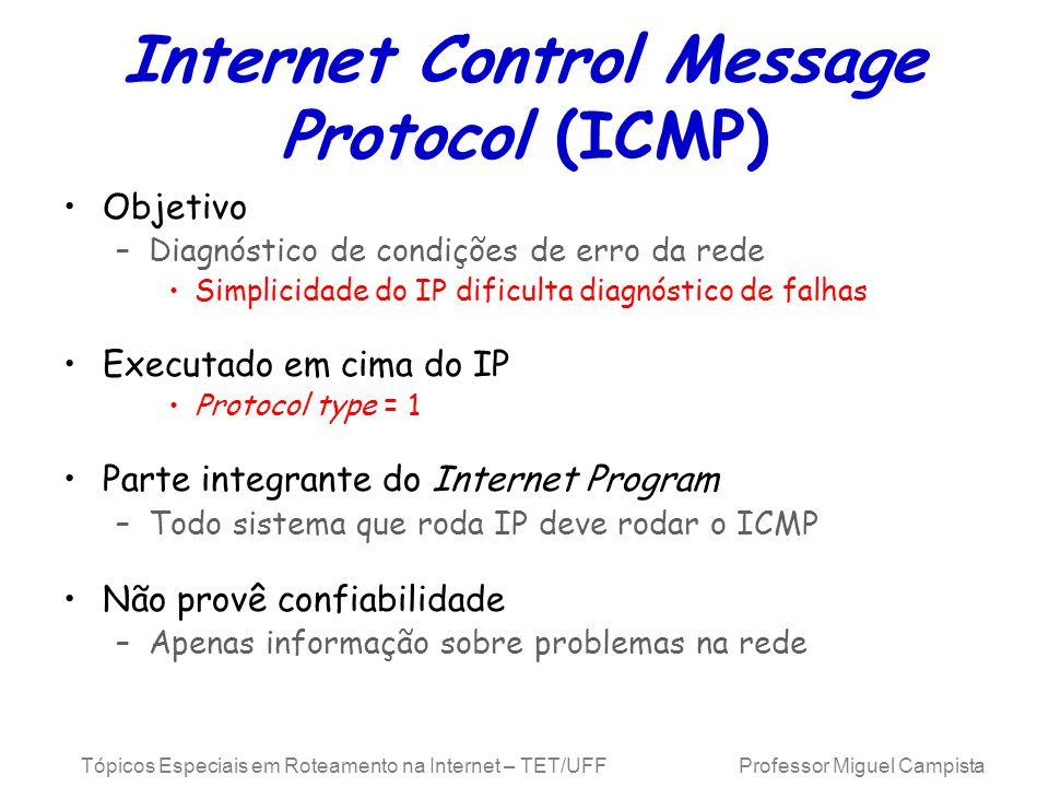 Tópicos Especiais em Roteamento na Internet – TET/UFF Professor Miguel Campista Internet Control Message Protocol (ICMP) Objetivo –Diagnóstico de cond
