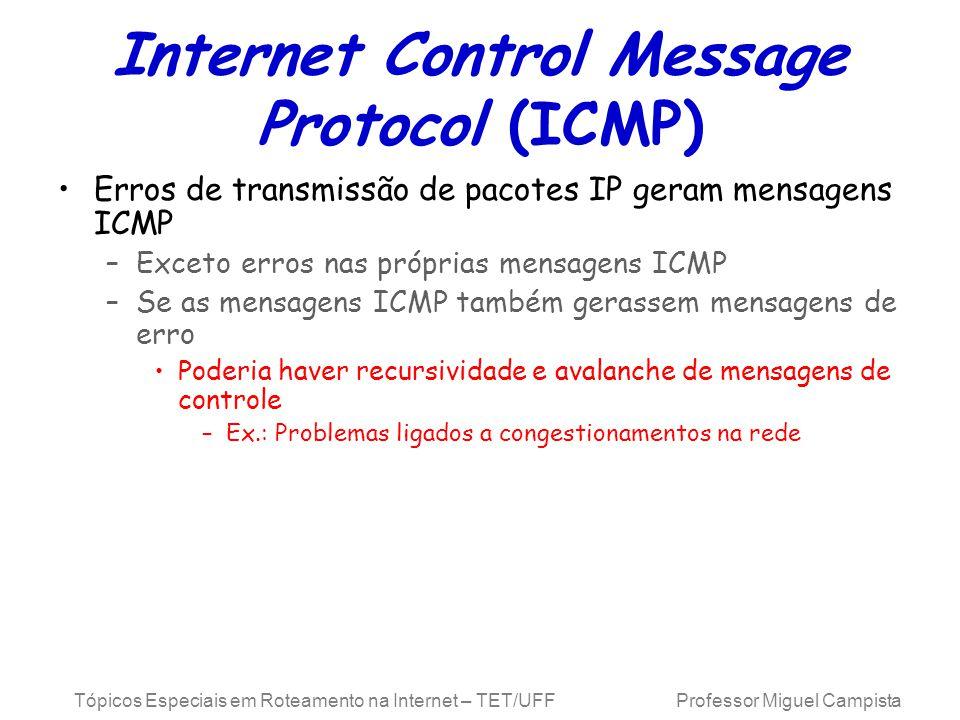 Tópicos Especiais em Roteamento na Internet – TET/UFF Professor Miguel Campista Internet Control Message Protocol (ICMP) Erros de transmissão de pacotes IP geram mensagens ICMP –Exceto erros nas próprias mensagens ICMP –Se as mensagens ICMP também gerassem mensagens de erro Poderia haver recursividade e avalanche de mensagens de controle –Ex.: Problemas ligados a congestionamentos na rede