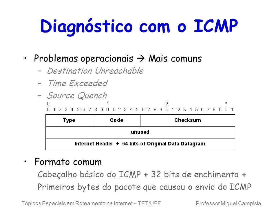 Tópicos Especiais em Roteamento na Internet – TET/UFF Professor Miguel Campista Diagnóstico com o ICMP Problemas operacionais Mais comuns –Destination Unreachable –Time Exceeded –Source Quench Formato comum Cabeçalho básico do ICMP + 32 bits de enchimento + Primeiros bytes do pacote que causou o envio do ICMP