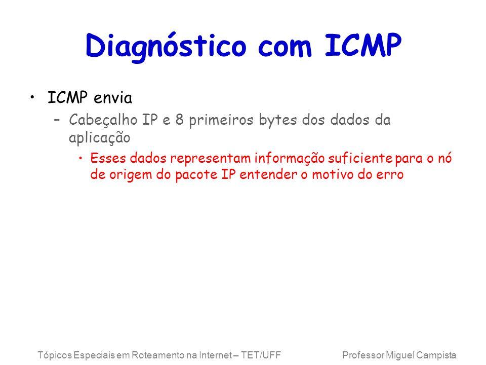 Tópicos Especiais em Roteamento na Internet – TET/UFF Professor Miguel Campista Diagnóstico com ICMP ICMP envia –Cabeçalho IP e 8 primeiros bytes dos dados da aplicação Esses dados representam informação suficiente para o nó de origem do pacote IP entender o motivo do erro