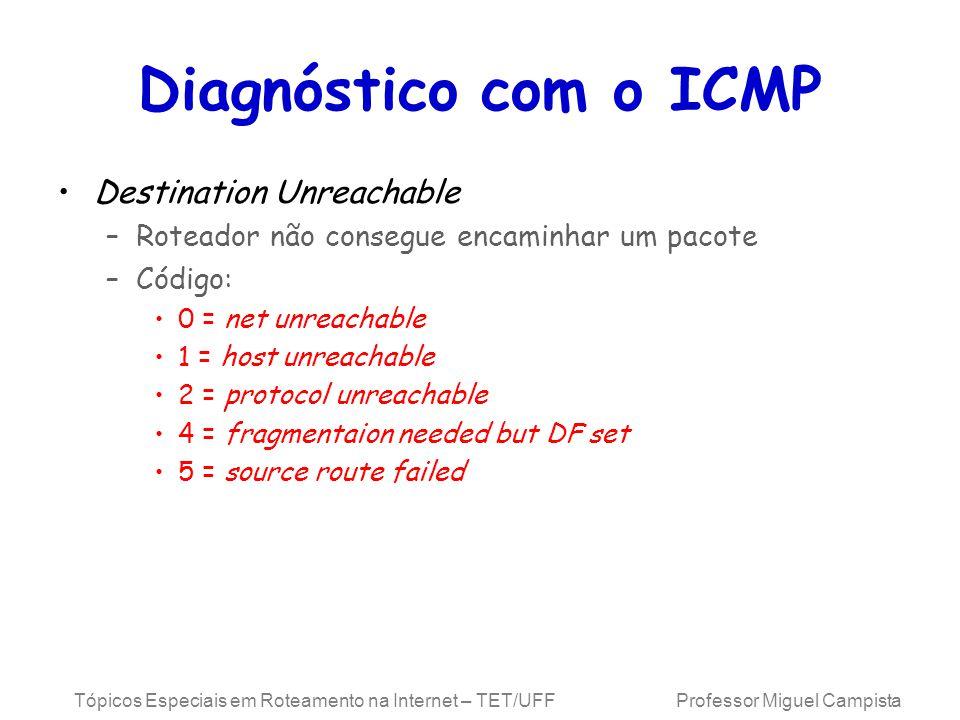 Tópicos Especiais em Roteamento na Internet – TET/UFF Professor Miguel Campista Diagnóstico com o ICMP Destination Unreachable –Roteador não consegue