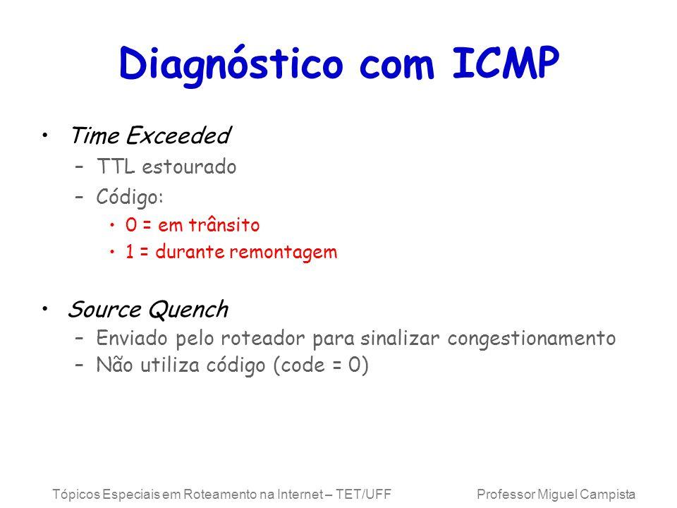 Tópicos Especiais em Roteamento na Internet – TET/UFF Professor Miguel Campista Diagnóstico com ICMP Time Exceeded –TTL estourado –Código: 0 = em trân