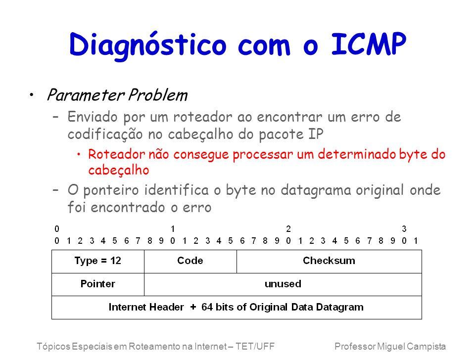 Tópicos Especiais em Roteamento na Internet – TET/UFF Professor Miguel Campista Diagnóstico com o ICMP Parameter Problem –Enviado por um roteador ao encontrar um erro de codificação no cabeçalho do pacote IP Roteador não consegue processar um determinado byte do cabeçalho –O ponteiro identifica o byte no datagrama original onde foi encontrado o erro
