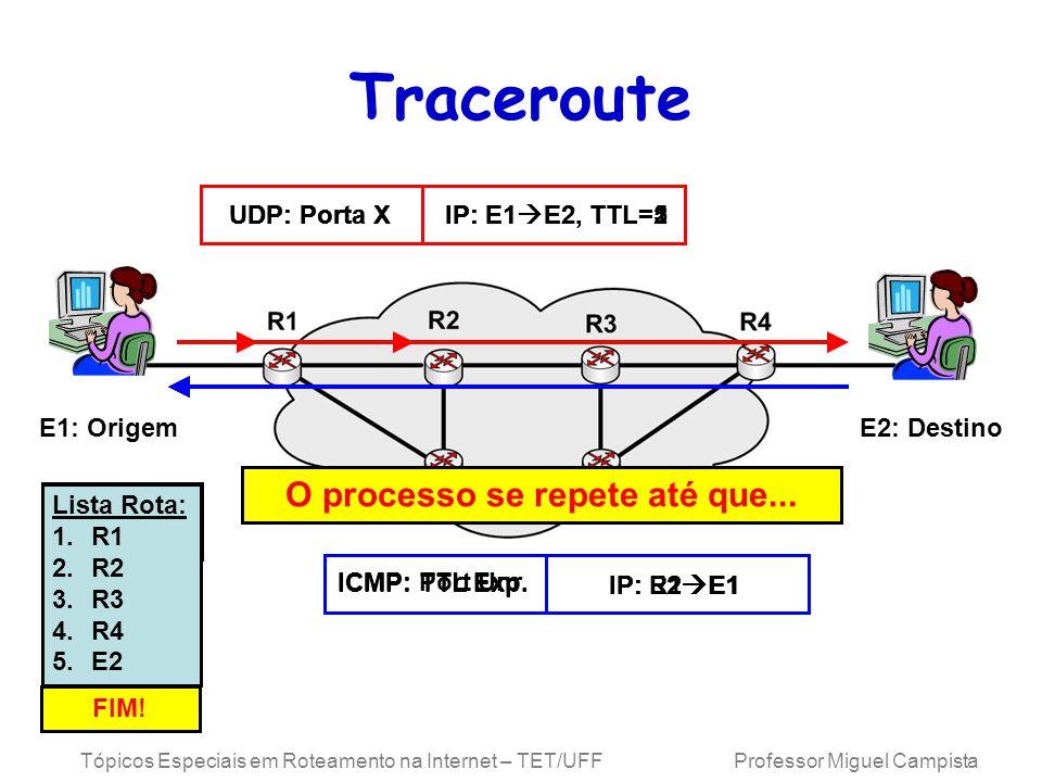 Tópicos Especiais em Roteamento na Internet – TET/UFF Professor Miguel Campista Traceroute E1: Origem E2: Destino UDP: Porta X IP: E1 E2, TTL=1 ICMP: