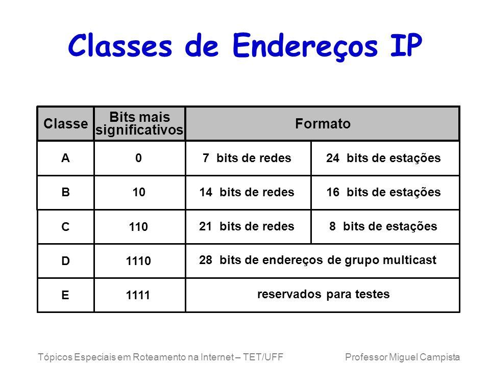 Tópicos Especiais em Roteamento na Internet – TET/UFF Professor Miguel Campista Classes de Endereços IP A0 110 1110 7bits de redes 10B C D E1111 14bit