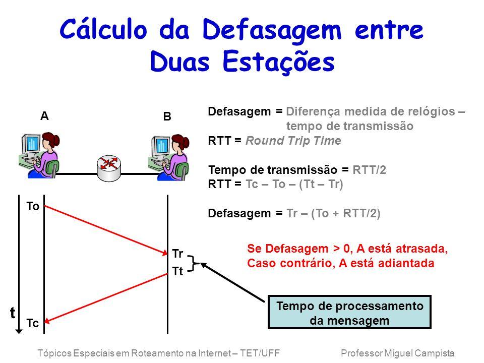 Tópicos Especiais em Roteamento na Internet – TET/UFF Professor Miguel Campista Cálculo da Defasagem entre Duas Estações t Tr To Tc Tt Defasagem = Diferença medida de relógios – tempo de transmissão RTT = Round Trip Time Tempo de transmissão = RTT/2 RTT = Tc – To – (Tt – Tr) Defasagem = Tr – (To + RTT/2) A B Tempo de processamento da mensagem Se Defasagem > 0, A está atrasada, Caso contrário, A está adiantada