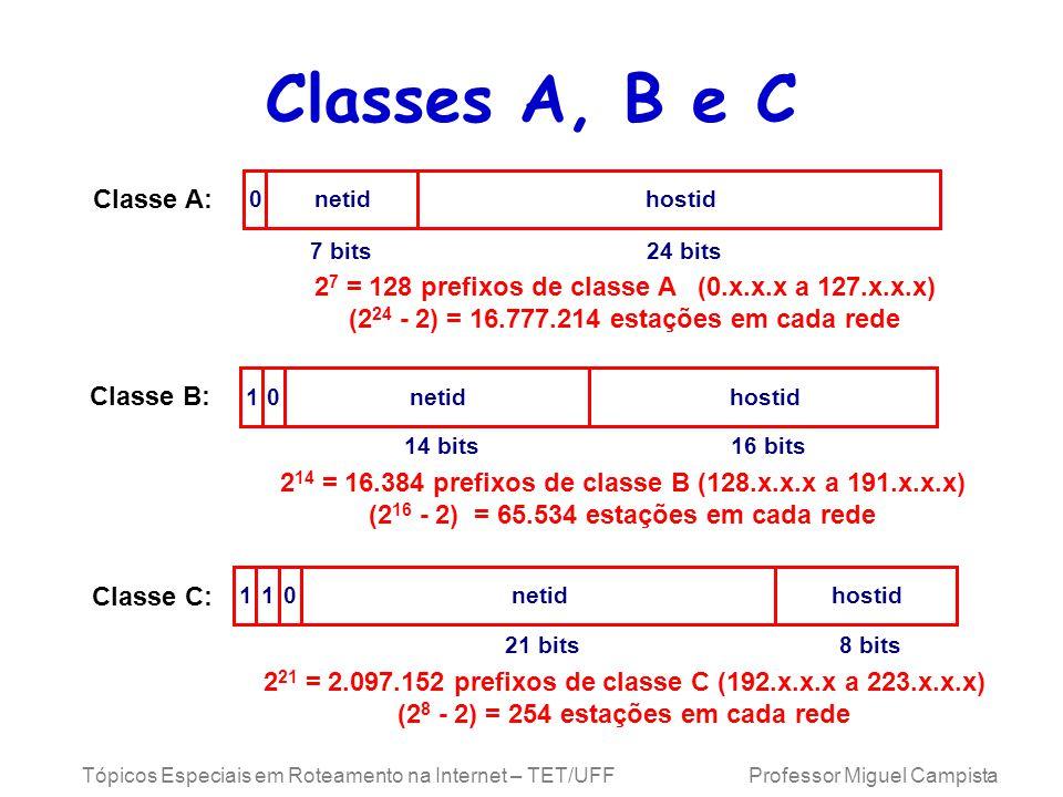 Tópicos Especiais em Roteamento na Internet – TET/UFF Professor Miguel Campista Classes A, B e C Classe A: hostidnetid0 7 bits24 bits 2 7 = 128 prefixos de classe A (0.x.x.x a 127.x.x.x) (2 24 - 2) = 16.777.214 estações em cada rede Classe B: hostidnetid10 14 bits16 bits 2 14 = 16.384 prefixos de classe B (128.x.x.x a 191.x.x.x) (2 16 - 2) = 65.534 estações em cada rede Classe C: hostidnetid101 21 bits8 bits 2 21 = 2.097.152 prefixos de classe C (192.x.x.x a 223.x.x.x) (2 8 - 2) = 254 estações em cada rede