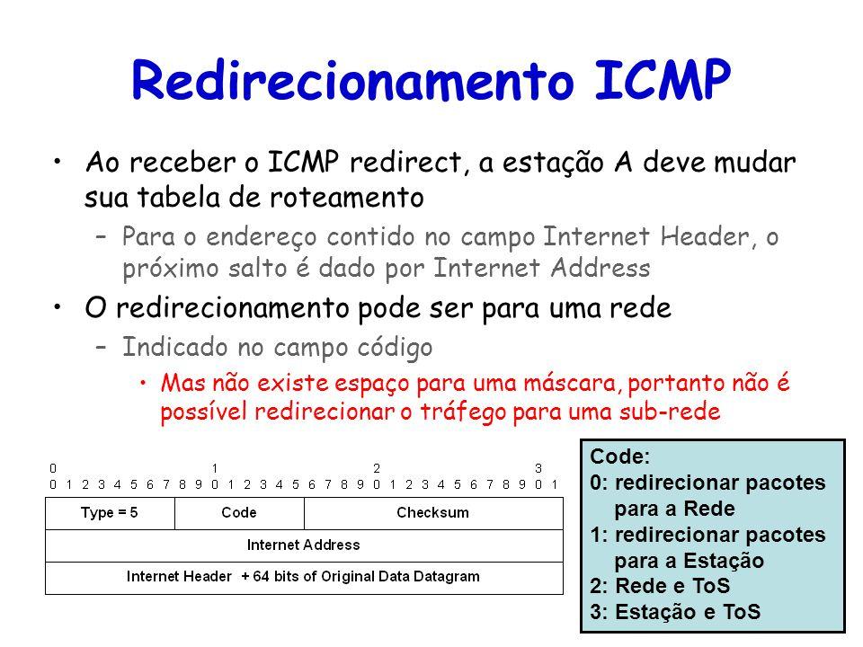 Tópicos Especiais em Roteamento na Internet – TET/UFF Professor Miguel Campista Redirecionamento ICMP Ao receber o ICMP redirect, a estação A deve mudar sua tabela de roteamento –Para o endereço contido no campo Internet Header, o próximo salto é dado por Internet Address O redirecionamento pode ser para uma rede –Indicado no campo código Mas não existe espaço para uma máscara, portanto não é possível redirecionar o tráfego para uma sub-rede Code: 0: redirecionar pacotes para a Rede 1: redirecionar pacotes para a Estação 2: Rede e ToS 3: Estação e ToS