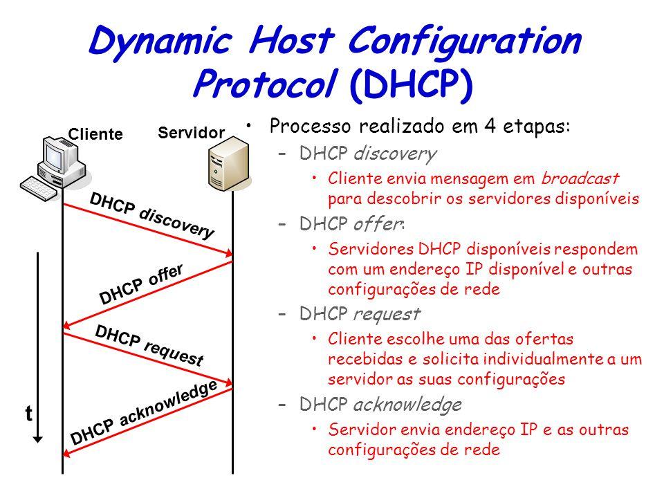 Tópicos Especiais em Roteamento na Internet – TET/UFF Professor Miguel Campista Dynamic Host Configuration Protocol (DHCP) Processo realizado em 4 etapas: –DHCP discovery Cliente envia mensagem em broadcast para descobrir os servidores disponíveis –DHCP offer: Servidores DHCP disponíveis respondem com um endereço IP disponível e outras configurações de rede –DHCP request Cliente escolhe uma das ofertas recebidas e solicita individualmente a um servidor as suas configurações –DHCP acknowledge Servidor envia endereço IP e as outras configurações de rede t DHCP discovery DHCP request DHCP offer DHCP acknowledge Cliente Servidor