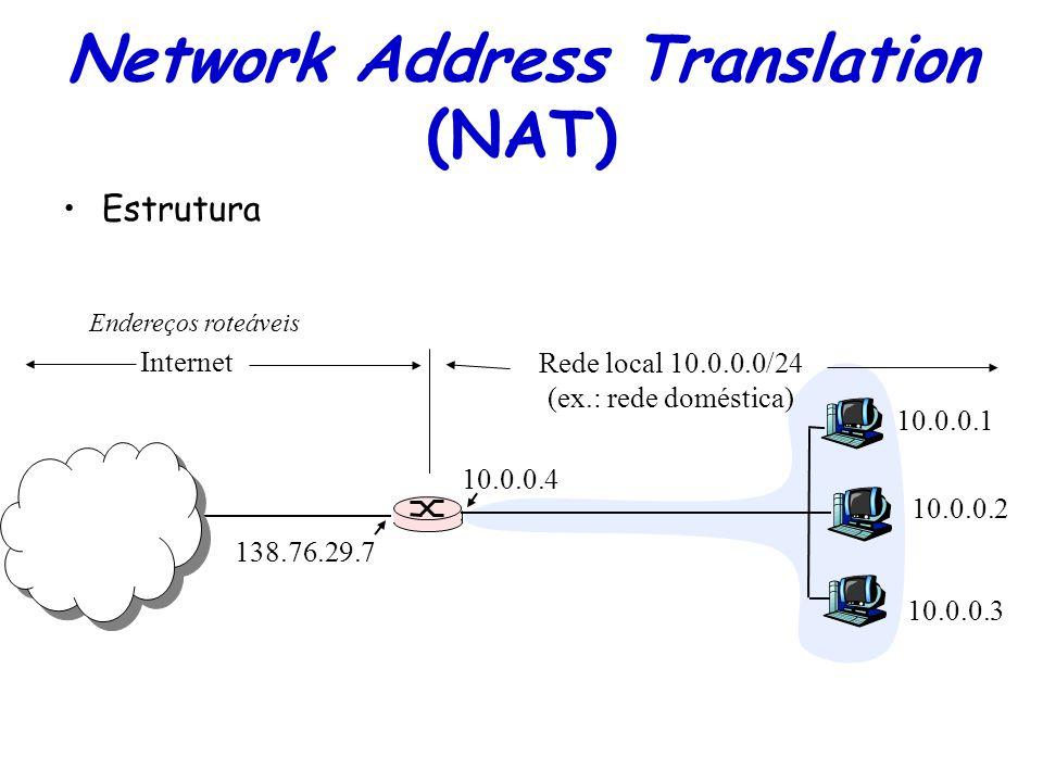 Tópicos Especiais em Roteamento na Internet – TET/UFF Professor Miguel Campista Network Address Translation (NAT) 10.0.0.1 10.0.0.2 10.0.0.3 10.0.0.4