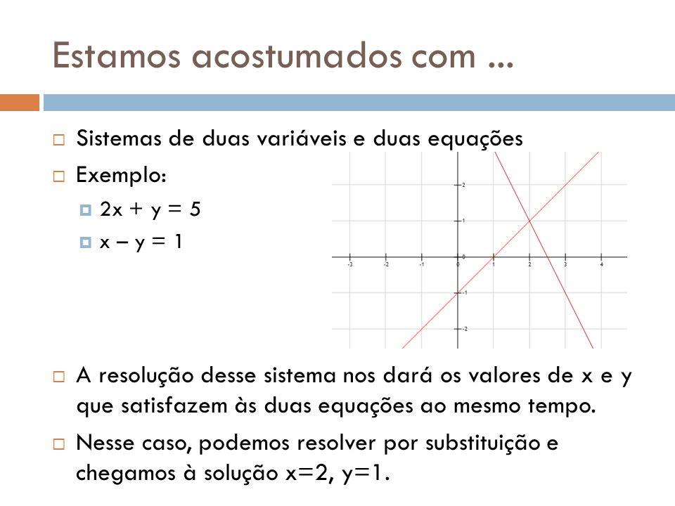 Estamos acostumados com... Sistemas de duas variáveis e duas equações Exemplo: 2x + y = 5 x – y = 1 A resolução desse sistema nos dará os valores de x