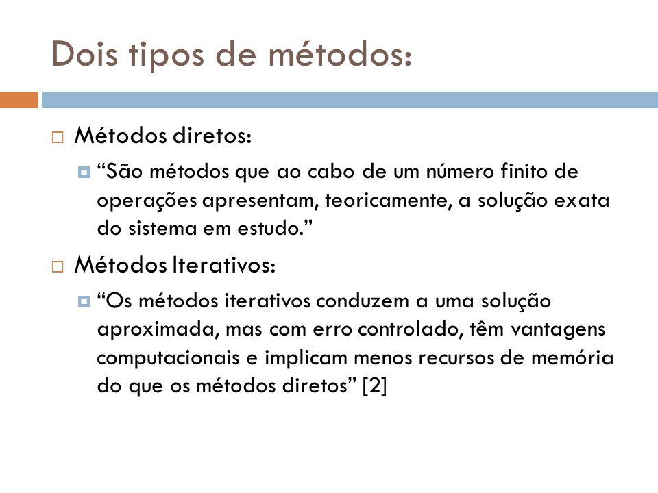 Dois tipos de métodos: Métodos diretos: São métodos que ao cabo de um número finito de operações apresentam, teoricamente, a solução exata do sistema