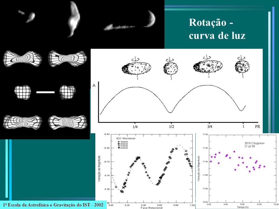 Rotação - curva de luz 1 a Escola de Astrofísica e Gravitação do IST - 2002