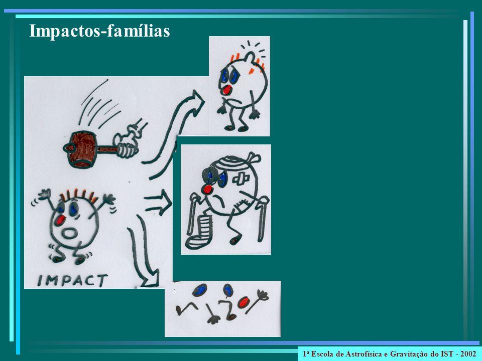 Impactos-famílias 1 a Escola de Astrofísica e Gravitação do IST - 2002