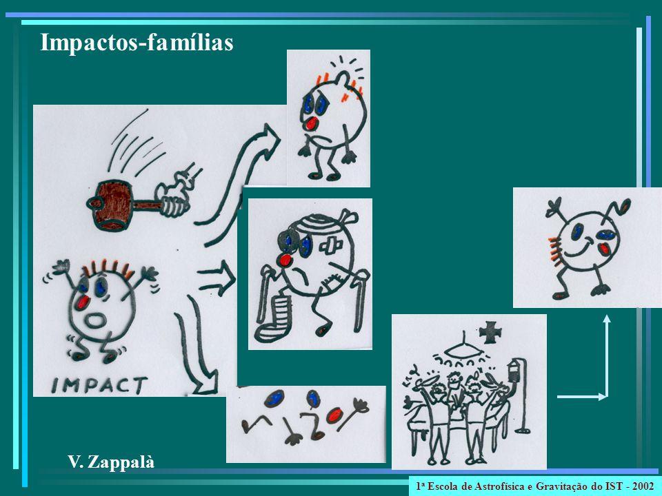 Impactos-famílias V. Zappalà 1 a Escola de Astrofísica e Gravitação do IST - 2002