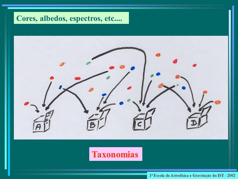 Cores, albedos, espectros, etc.... Taxonomias 1 a Escola de Astrofísica e Gravitação do IST - 2002