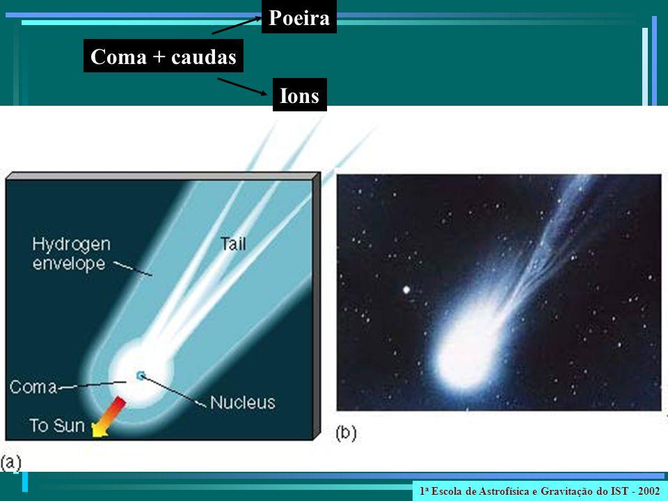 Coma + caudas Poeira Ions 1 a Escola de Astrofísica e Gravitação do IST - 2002