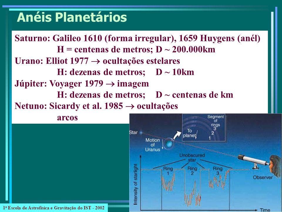 Anéis Planetários Saturno: Galileo 1610 (forma irregular), 1659 Huygens (anél) H = centenas de metros;D ~ 200.000km Urano: Elliot 1977 ocultações este