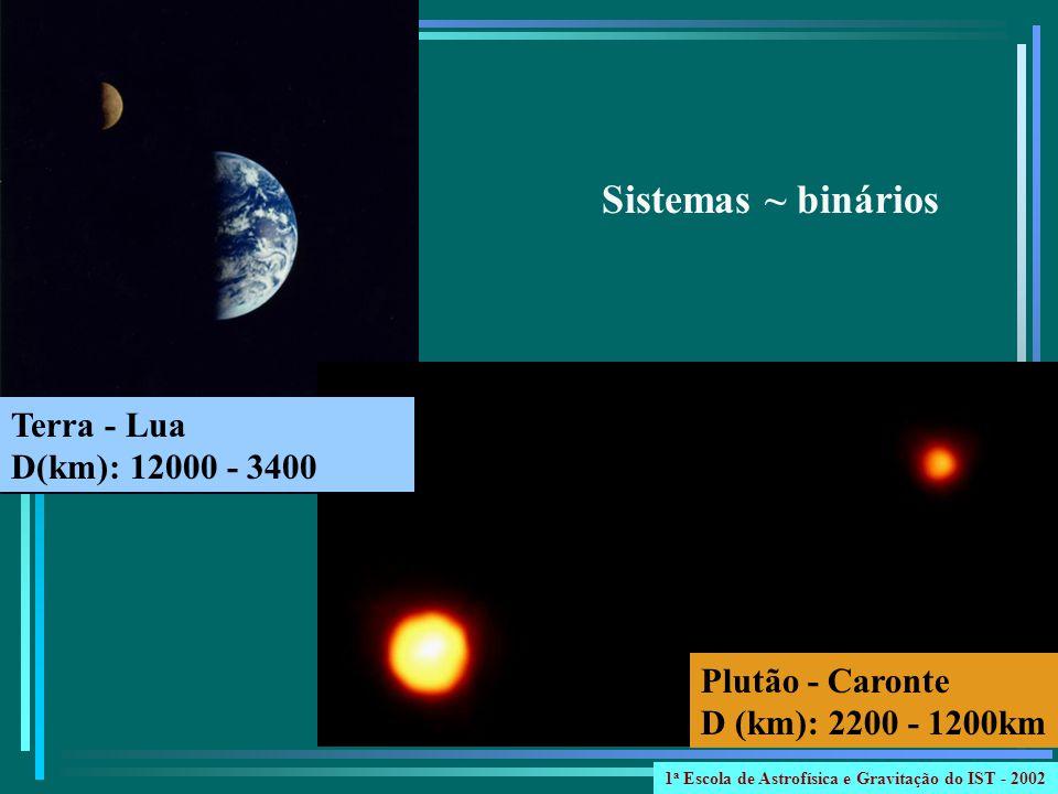 Sistemas ~ binários Terra - Lua D(km): 12000 - 3400 Plutão - Caronte D (km): 2200 - 1200km 1 a Escola de Astrofísica e Gravitação do IST - 2002