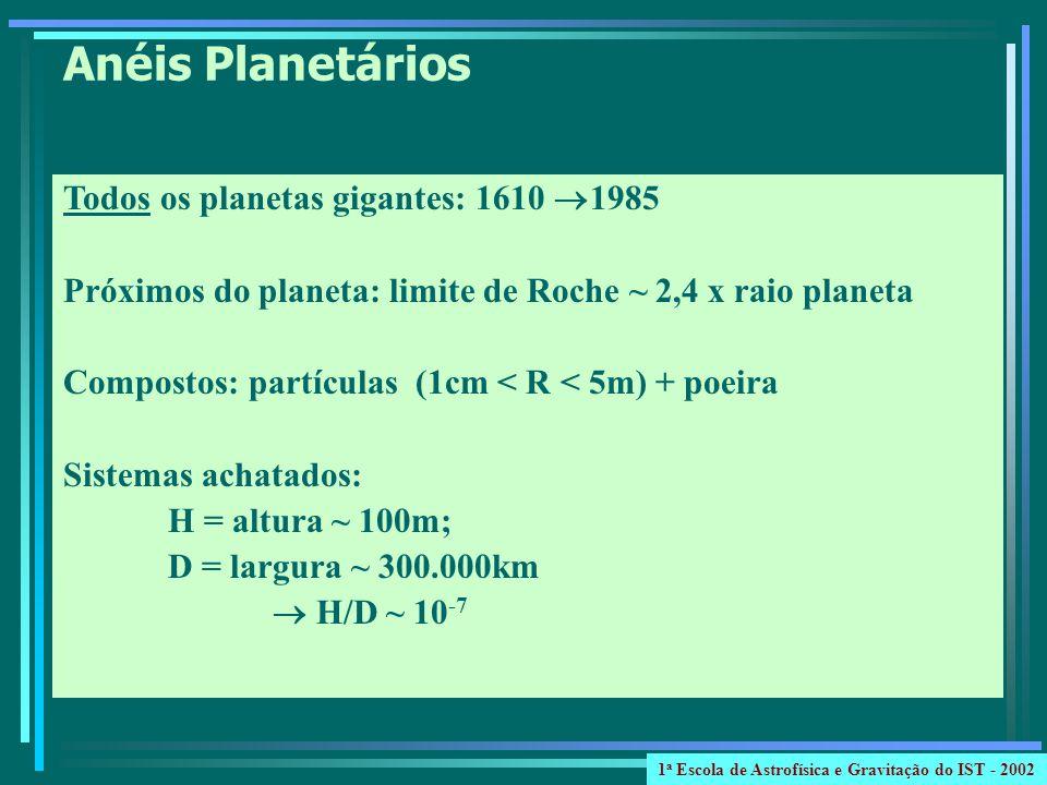 Anéis Planetários Todos os planetas gigantes: 1610 1985 Próximos do planeta: limite de Roche ~ 2,4 x raio planeta Compostos: partículas (1cm < R < 5m) + poeira Sistemas achatados: H = altura ~ 100m; D = largura ~ 300.000km H/D ~ 10 -7 1 a Escola de Astrofísica e Gravitação do IST - 2002