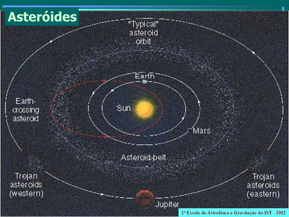 Asteróides 1 a Escola de Astrofísica e Gravitação do IST - 2002