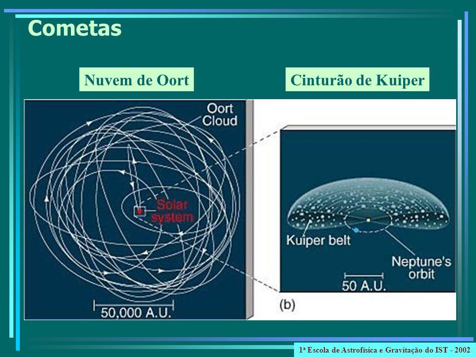 Nuvem de Oort Cometas Cinturão de Kuiper 1 a Escola de Astrofísica e Gravitação do IST - 2002
