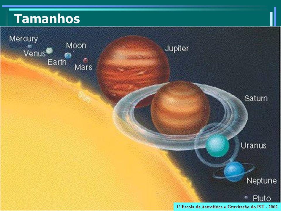 Júpiter Saturno Composição: 75% H + 25% He Urano Netuno núcleo J-S formados juntos H 2 O CH 4 NH 3 C 2 H 6 C 2 H 2 metano etano acetileno água ammonia hidrocarbonetos Júpiter, Saturno cristais ammonia Nuvens superiores:Urano metano Netuno neblina Planetas Gigantes muito H + pouco O composição reduzida 1 a Escola de Astrofísica e Gravitação do IST - 2002