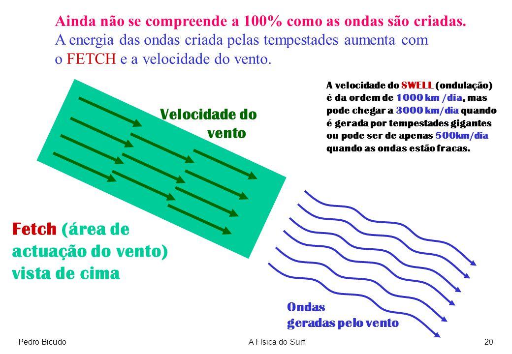 Pedro BicudoA Física do Surf20 Ainda não se compreende a 100% como as ondas são criadas. A energia das ondas criada pelas tempestades aumenta com o FE