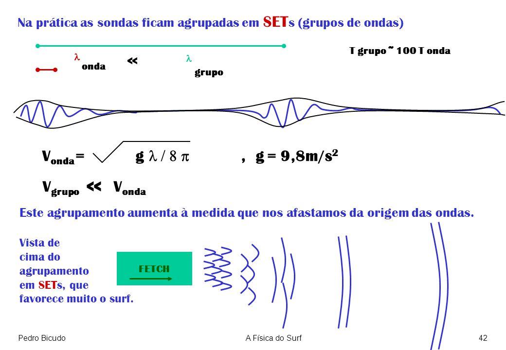 Pedro BicudoA Física do Surf42 Na prática as sondas ficam agrupadas em SET s (grupos de ondas) onda grupo << T grupo ~ 100 T onda V onda = g, g = 9,8m/s 2 V grupo << V onda Este agrupamento aumenta à medida que nos afastamos da origem das ondas.