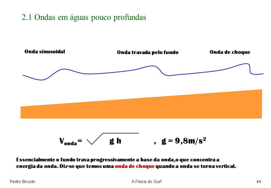 Pedro BicudoA Física do Surf44 2.1 Ondas em águas pouco profundas V onda = g h, g = 9,8m/s 2 Onda sinusoidal Onda travada pelo fundo Essencialmente o fundo trava progressivamente a base da onda,o que concentra a energia da onda.