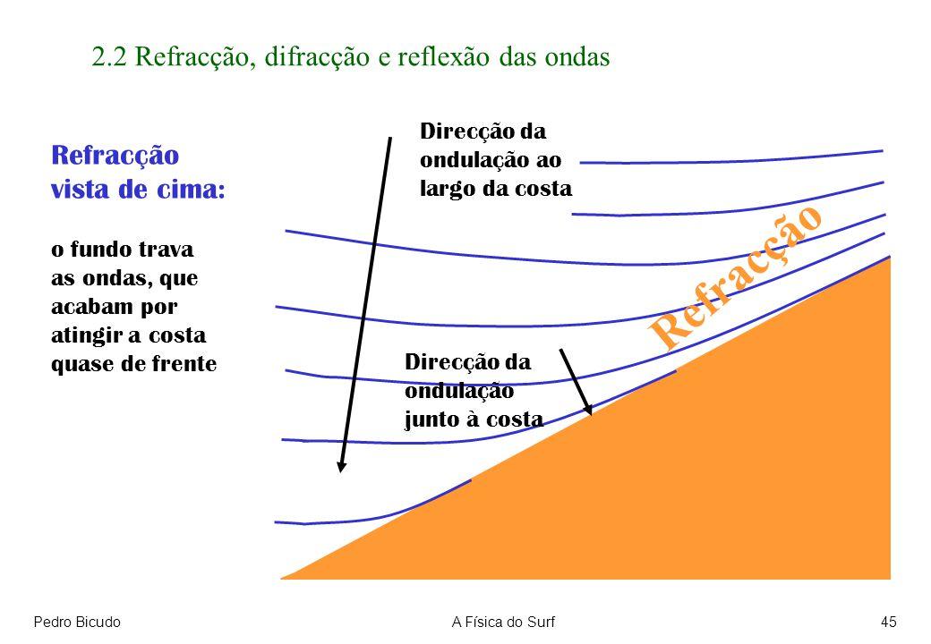 Pedro BicudoA Física do Surf45 2.2 Refracção, difracção e reflexão das ondas Direcção da ondulação ao largo da costa Refracção Direcção da ondulação j