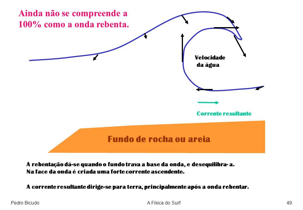 Pedro BicudoA Física do Surf49 A rebentação dá-se quando o fundo trava a base da onda, e desequilibra- a. Na face da onda é criada uma forte corrente
