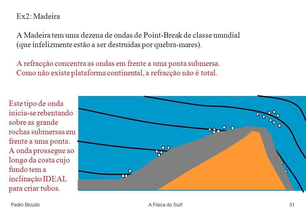 Pedro BicudoA Física do Surf51 Ex2: Madeira A Madeira tem uma dezena de ondas de Point-Break de classe mundial (que infelizmente estão a ser destruída