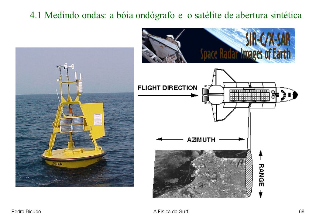 Pedro BicudoA Física do Surf68 4.1 Medindo ondas: a bóia ondógrafo e o satélite de abertura sintética