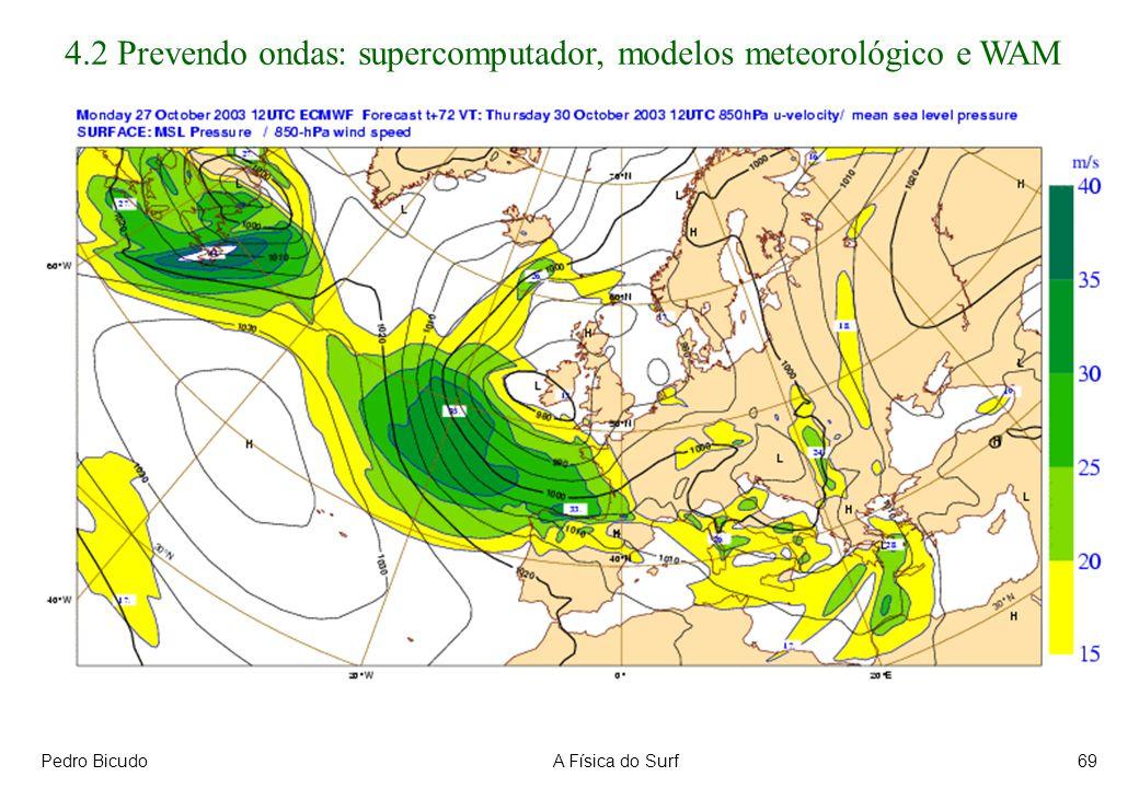 Pedro BicudoA Física do Surf69 4.2 Prevendo ondas: supercomputador, modelos meteorológico e WAM