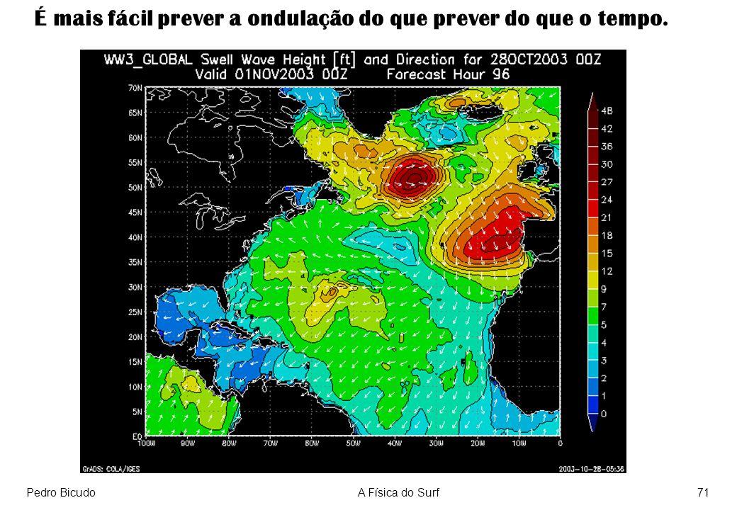 Pedro BicudoA Física do Surf71 É mais fácil prever a ondulação do que prever do que o tempo.