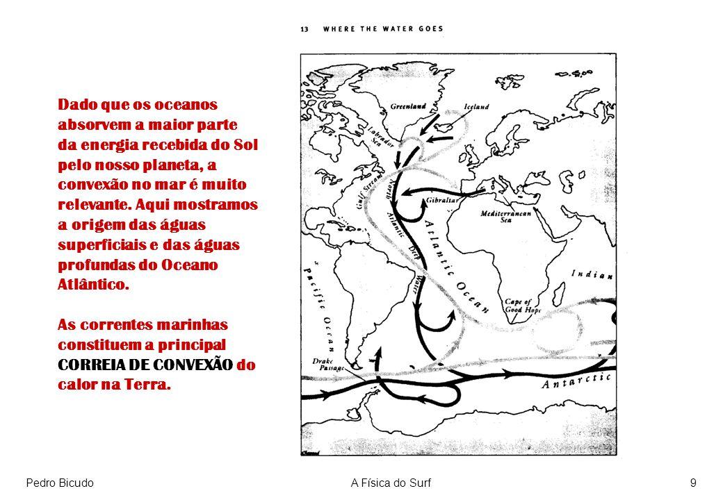 Pedro BicudoA Física do Surf9 Dado que os oceanos absorvem a maior parte da energia recebida do Sol pelo nosso planeta, a convexão no mar é muito rele