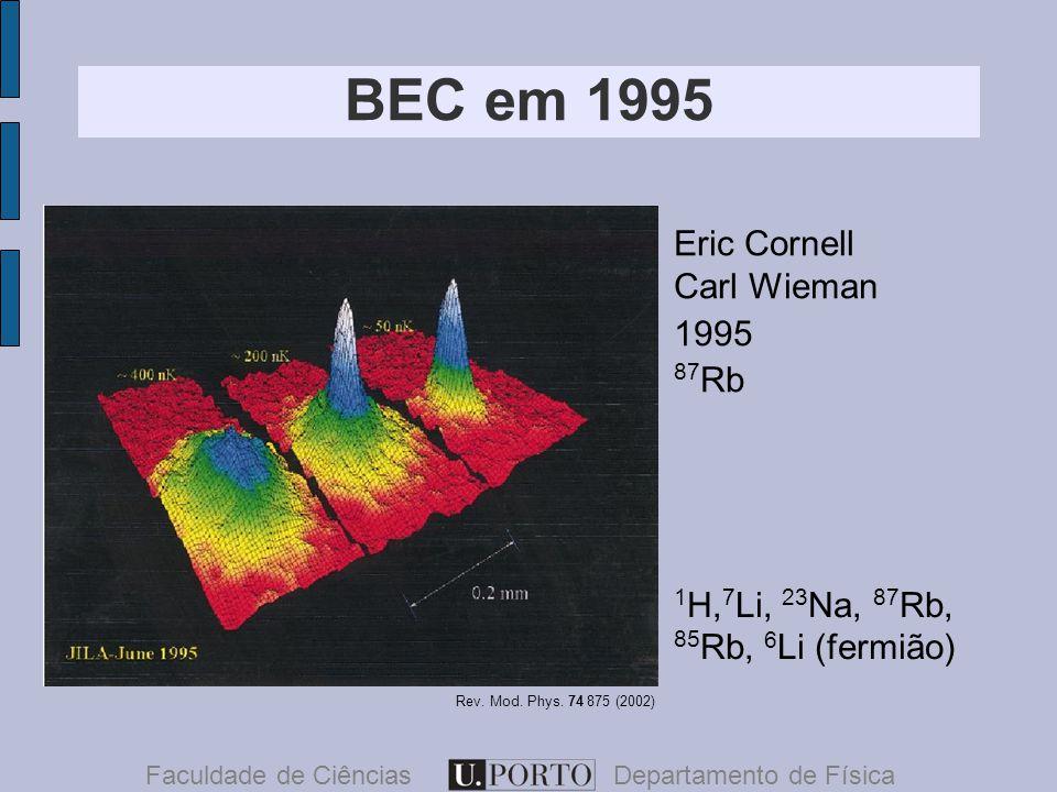 BEC em 1995 Faculdade de CiênciasDepartamento de Física Eric Cornell Carl Wieman 1995 87 Rb Rev.