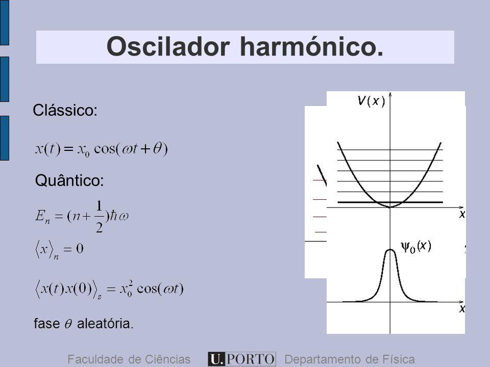 Oscilador harmónico.