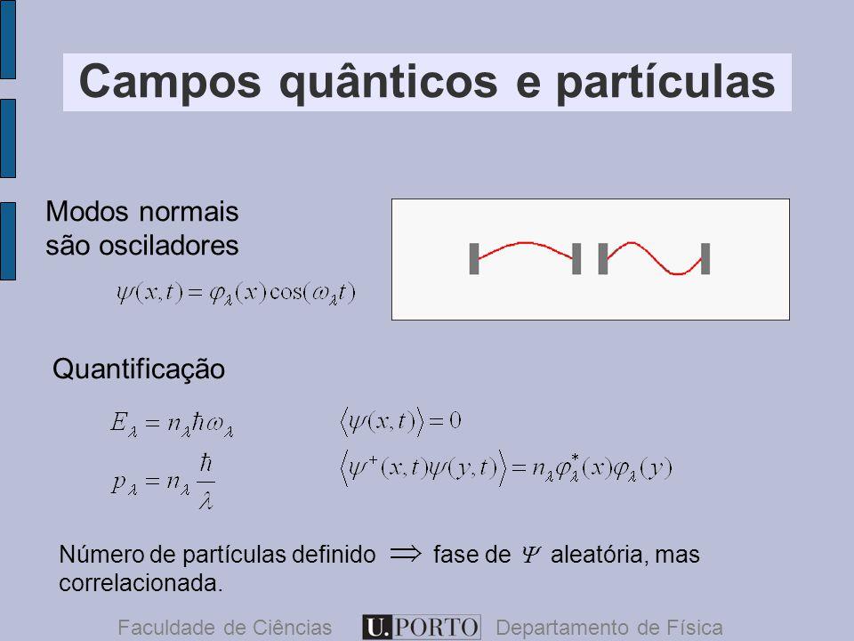 Campos quânticos e partículas Faculdade de CiênciasDepartamento de Física Modos normais são osciladores Quantificação Número de partículas definido fase de aleatória, mas correlacionada.