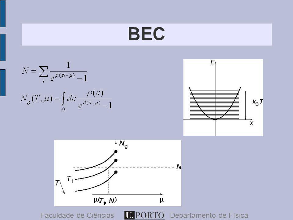 BEC Faculdade de CiênciasDepartamento de Física