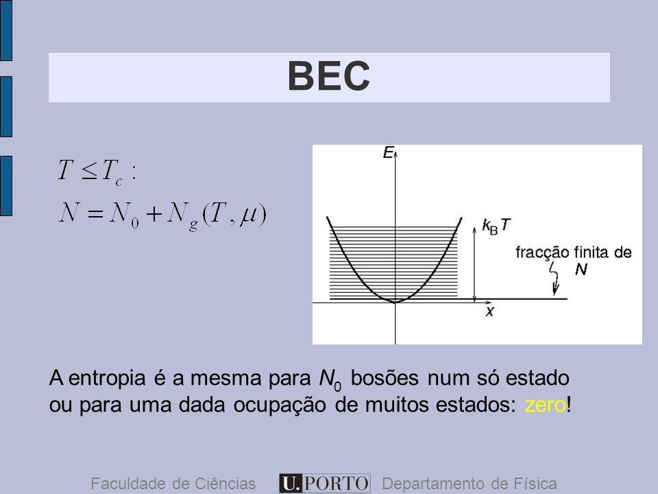BEC Faculdade de CiênciasDepartamento de Física A entropia é a mesma para N 0 bosões num só estado ou para uma dada ocupação de muitos estados: zero!