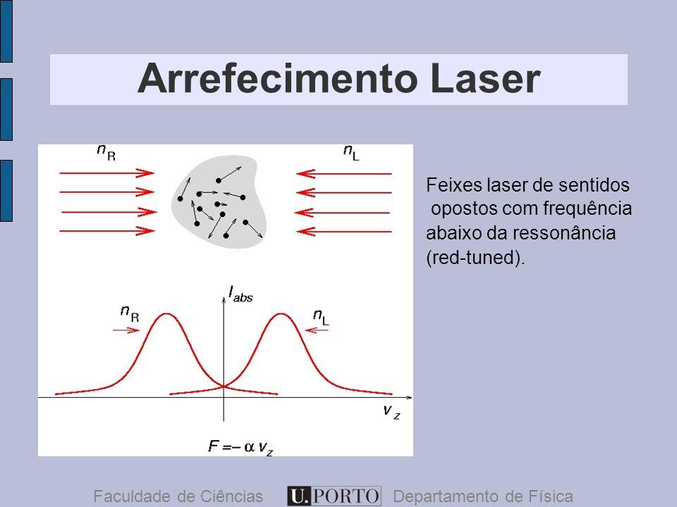Arrefecimento Laser Faculdade de CiênciasDepartamento de Física Feixes laser de sentidos opostos com frequência abaixo da ressonância (red-tuned).