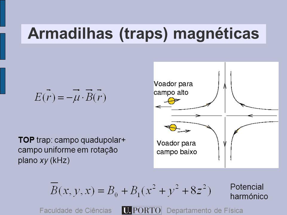 Armadilhas (traps) magnéticas Faculdade de CiênciasDepartamento de Física TOP trap: campo quadupolar+ campo uniforme em rotação plano xy (kHz) Potencial harmónico