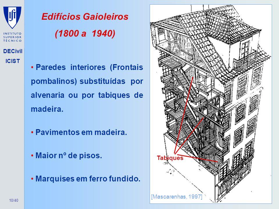 10/40 DECivil ICIST Edifícios Gaioleiros (1800 a 1940) Paredes interiores (Frontais pombalinos) substituídas por alvenaria ou por tabiques de madeira.