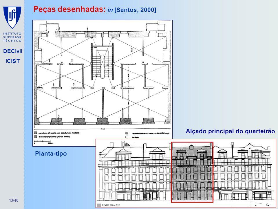 13/40 DECivil ICIST Peças desenhadas: in [Santos, 2000] Alçado principal do quarteirão Planta-tipo