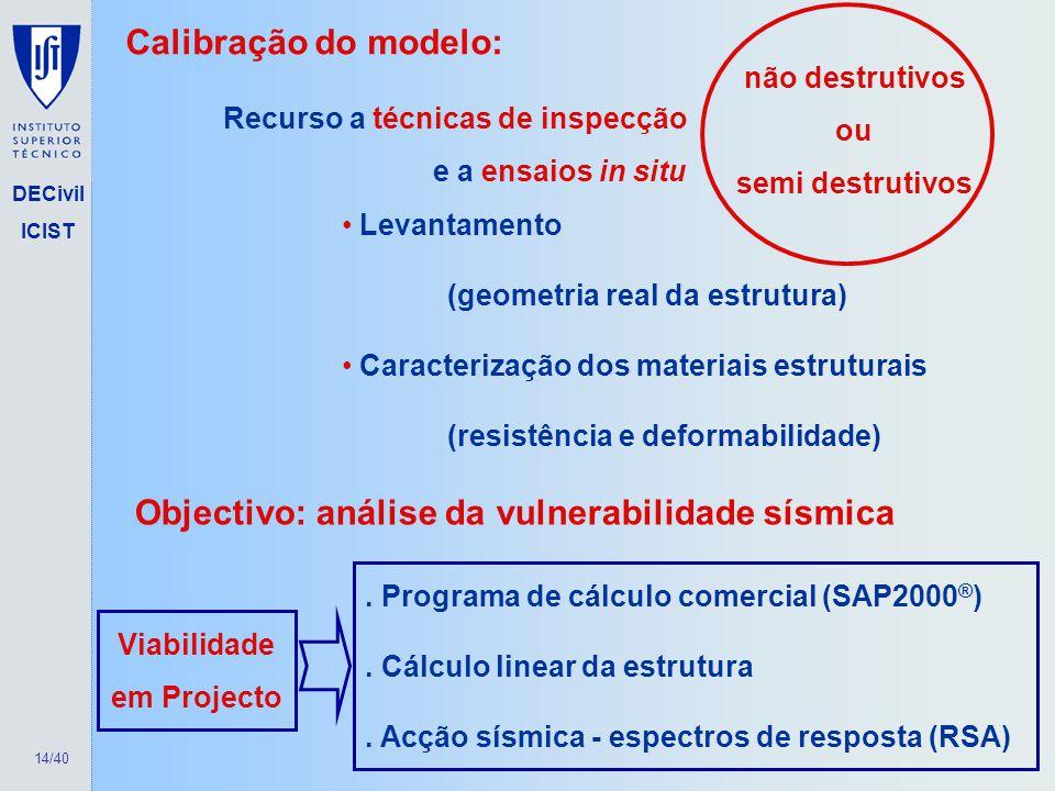 14/40 DECivil ICIST Objectivo: análise da vulnerabilidade sísmica Viabilidade em Projecto. Programa de cálculo comercial (SAP2000 ® ). Cálculo linear