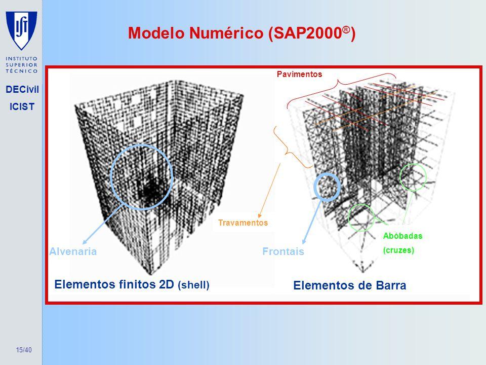 15/40 DECivil ICIST Modelo Numérico (SAP2000 ® ) Abóbadas (cruzes) Travamentos Pavimentos Elementos finitos 2D (shell) Elementos de Barra AlvenariaFro